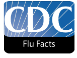 cdc-flu-facts