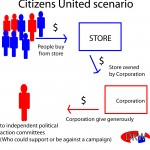 The Influence Of Citizens United