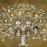 Science of Genealogy
