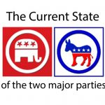 The Current State of the US Two-Party System