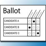 Image of Ranked-Choice or Instant-Runoff Ballot