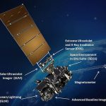 GOES-R and Other Weather Satellites