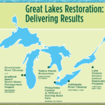 Great Lakes Coalition: Healing Our Waters