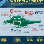 What's a Hodag?