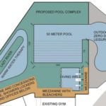 Northside Still Hopes For City Pool