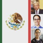 Mexican Election Reflections