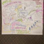 Anticipating Madison NonProfit Day — (WORT Pledge Drive Week 1)